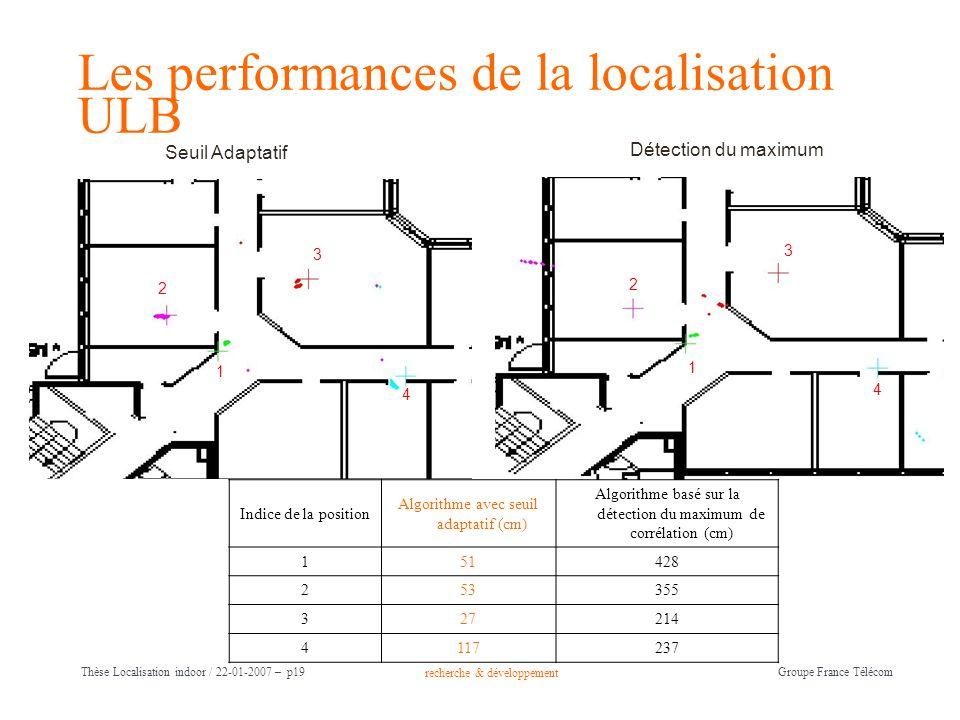 Les performances de la localisation ULB