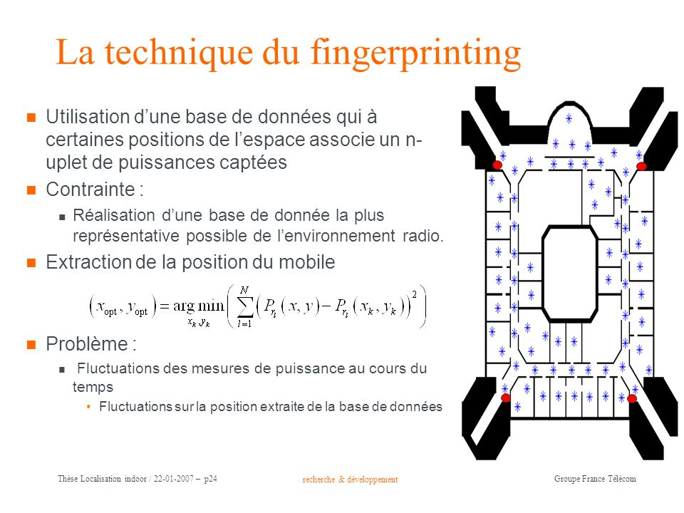 La technique du fingerprinting
