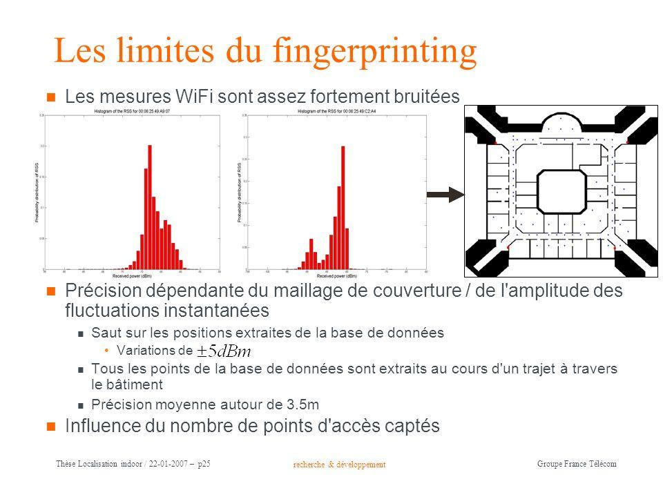 Les limites du fingerprinting