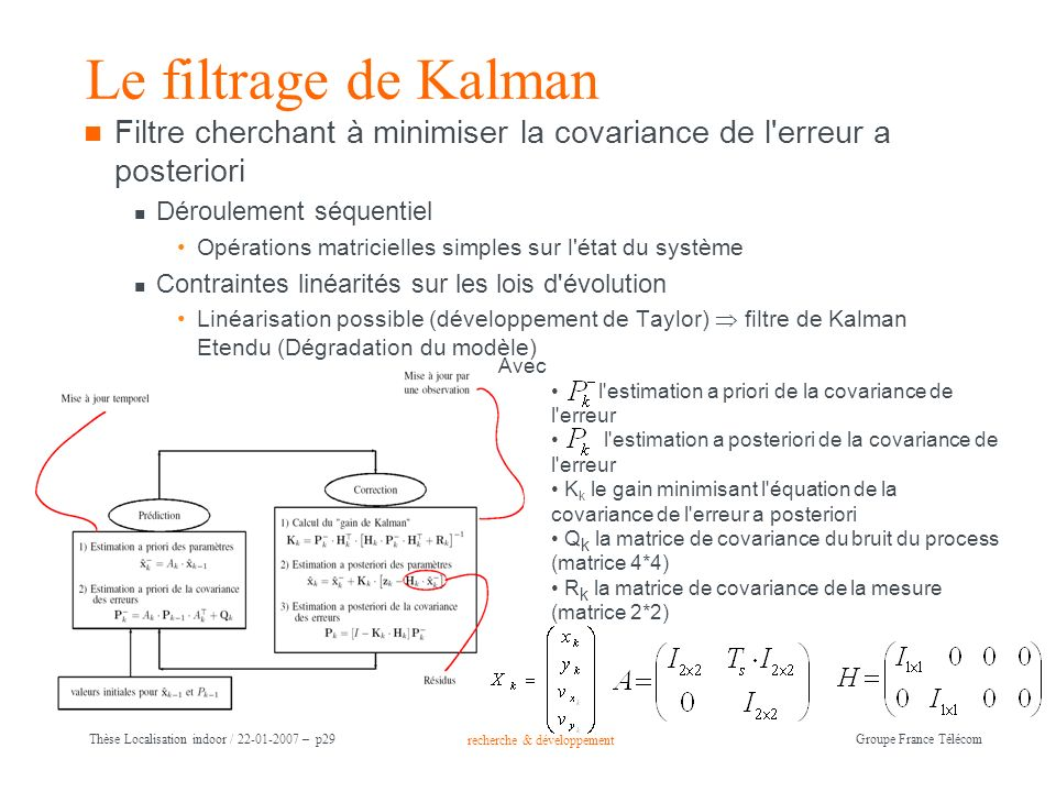 Le filtrage de Kalman Filtre cherchant à minimiser la covariance de l erreur a posteriori. Déroulement séquentiel.