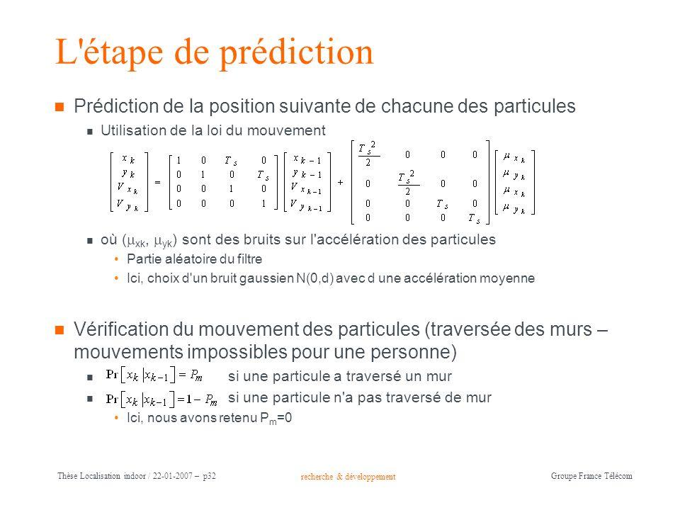 L étape de prédiction Prédiction de la position suivante de chacune des particules. Utilisation de la loi du mouvement.