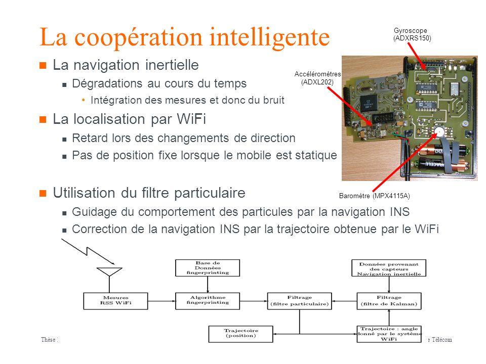 La coopération intelligente