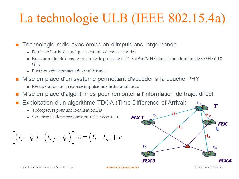 La technologie ULB (IEEE 802.15.4a)