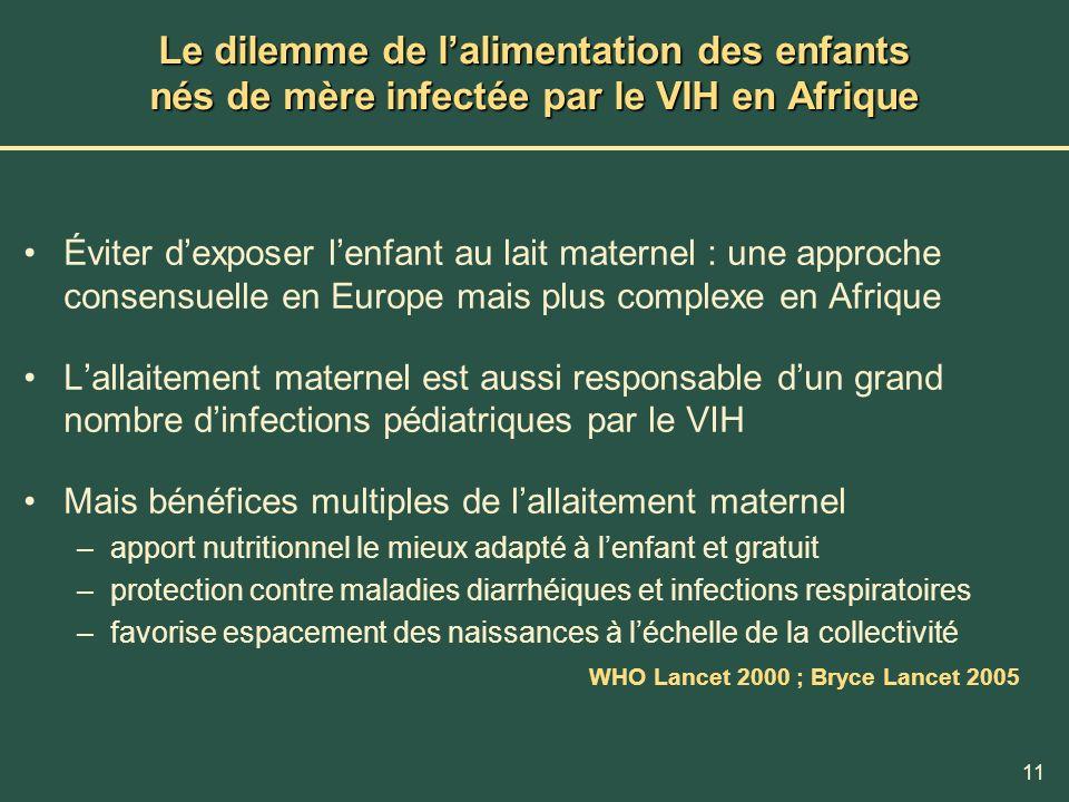 Le dilemme de l'alimentation des enfants nés de mère infectée par le VIH en Afrique