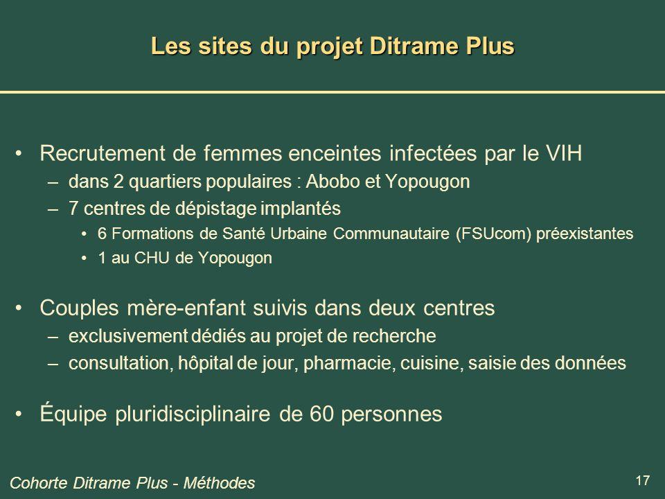 Les sites du projet Ditrame Plus