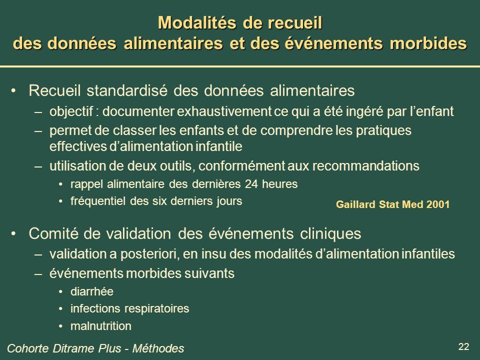 Modalités de recueil des données alimentaires et des événements morbides