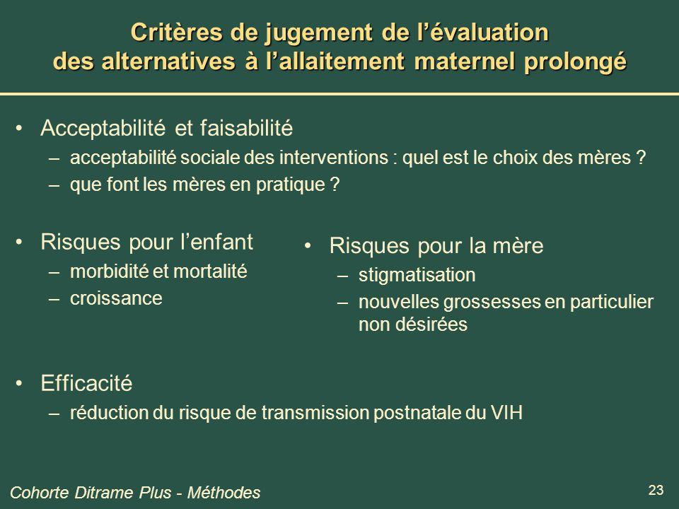 Critères de jugement de l'évaluation des alternatives à l'allaitement maternel prolongé