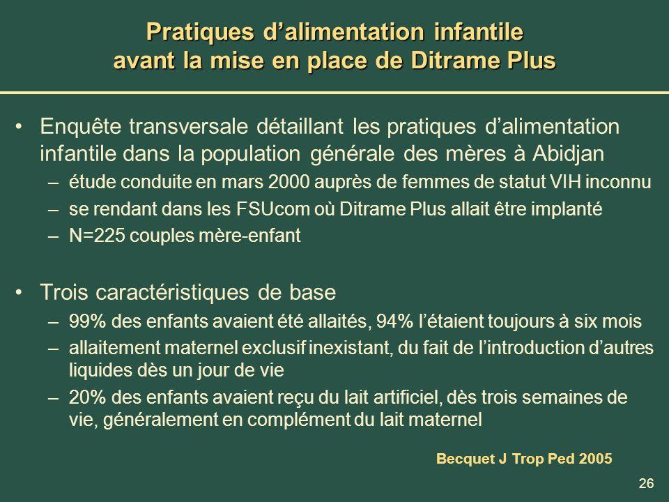 Pratiques d'alimentation infantile avant la mise en place de Ditrame Plus