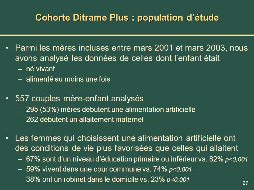 Cohorte Ditrame Plus : population d'étude