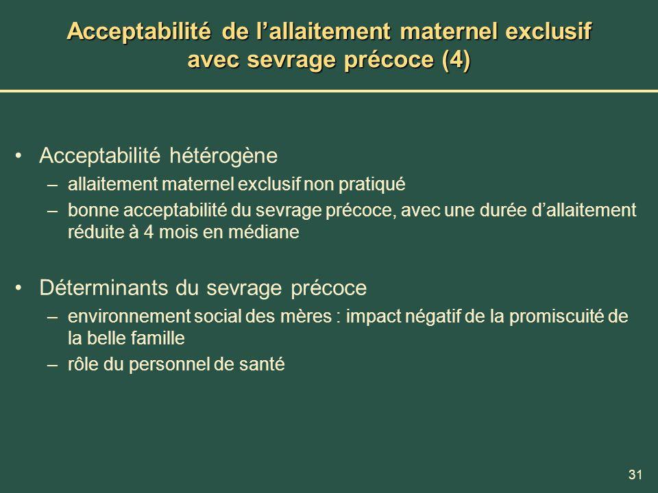 Acceptabilité de l'allaitement maternel exclusif avec sevrage précoce (4)