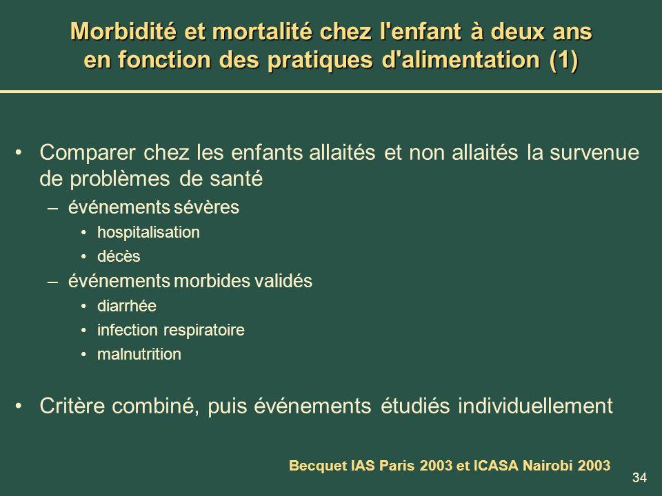 Morbidité et mortalité chez l enfant à deux ans en fonction des pratiques d alimentation (1)