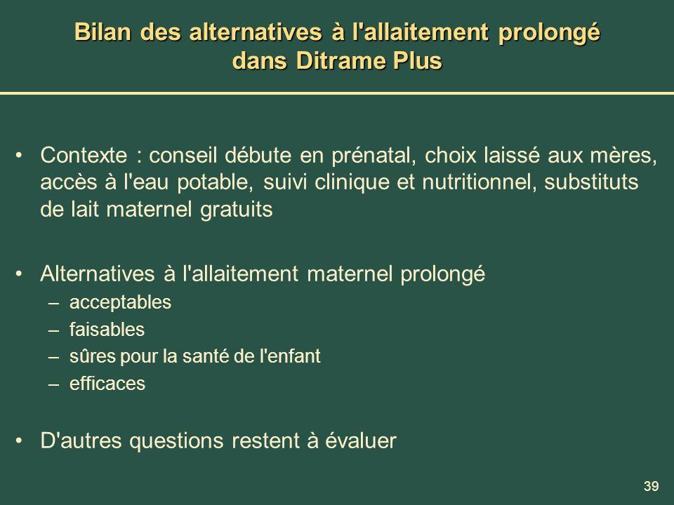 Bilan des alternatives à l allaitement prolongé dans Ditrame Plus