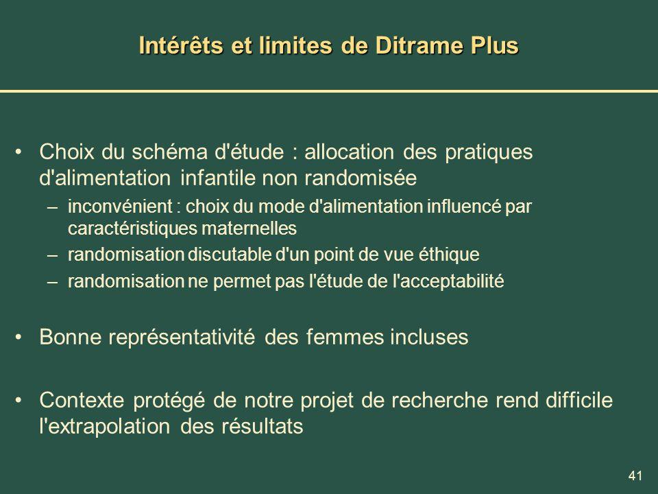 Intérêts et limites de Ditrame Plus