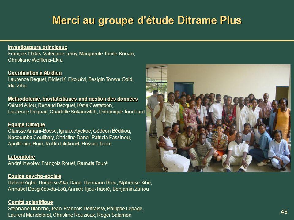 Merci au groupe d étude Ditrame Plus