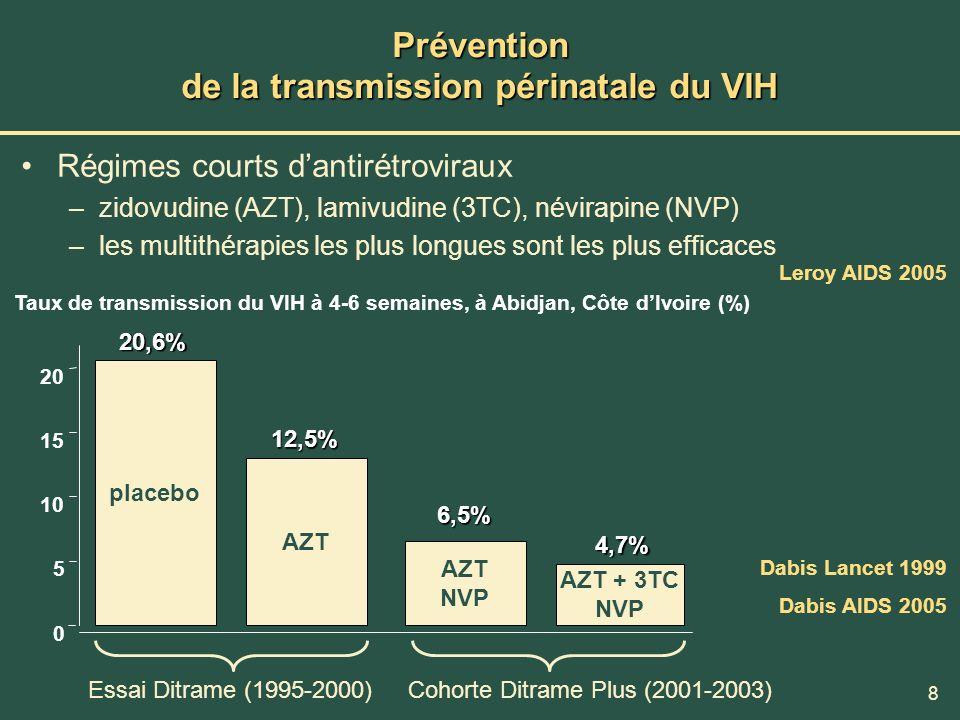 Prévention de la transmission périnatale du VIH