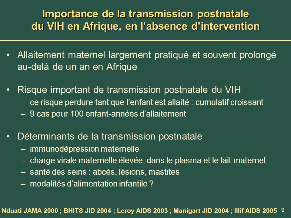 Importance de la transmission postnatale du VIH en Afrique, en l'absence d'intervention