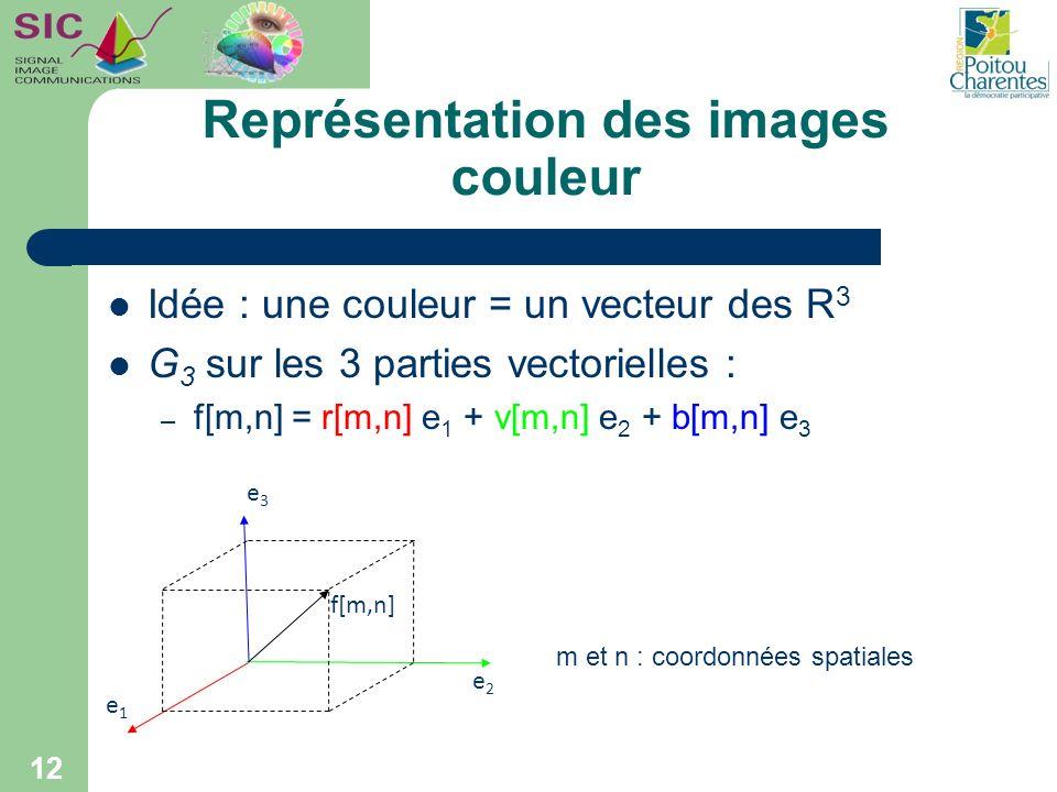 Représentation des images couleur