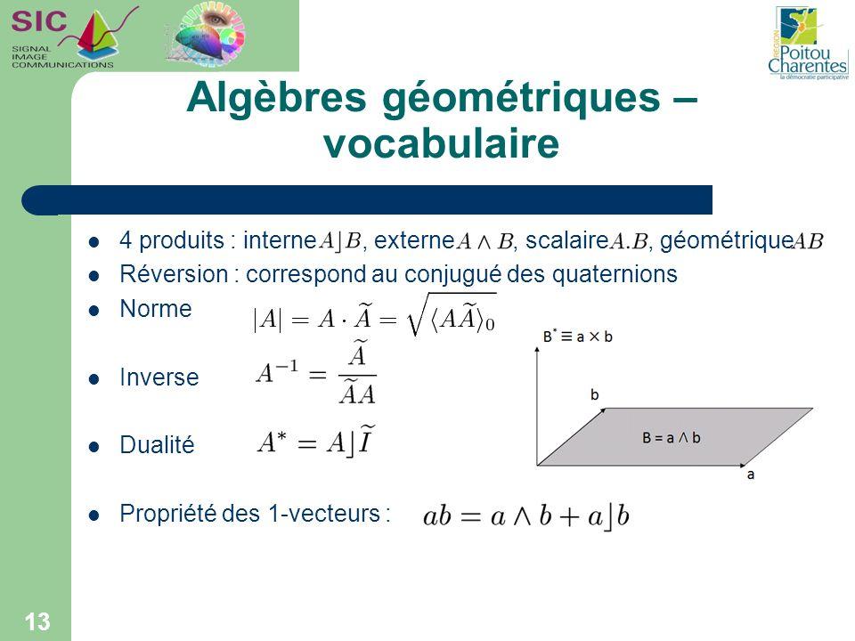 Algèbres géométriques – vocabulaire