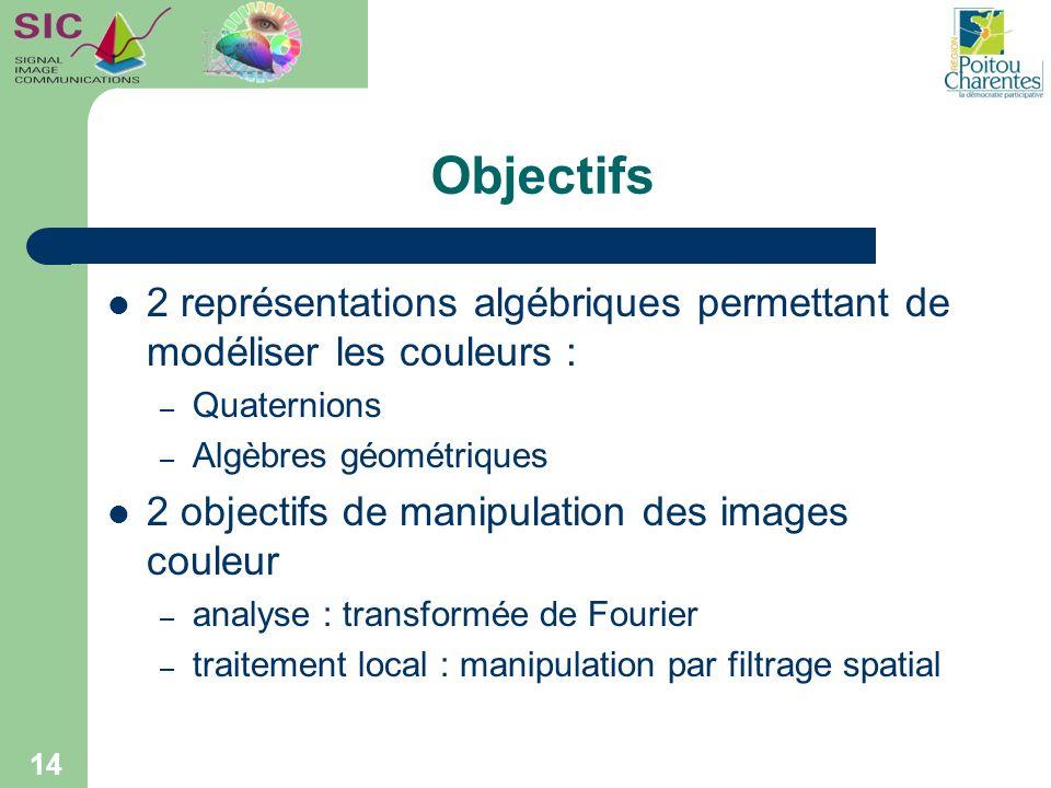 Objectifs 2 représentations algébriques permettant de modéliser les couleurs : Quaternions. Algèbres géométriques.