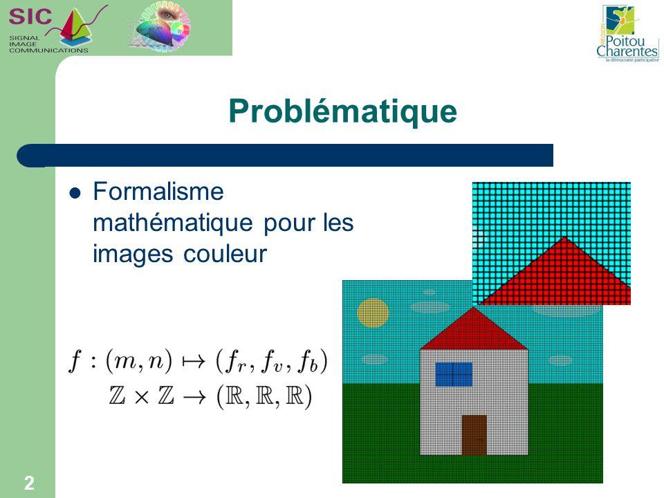 Problématique Formalisme mathématique pour les images couleur