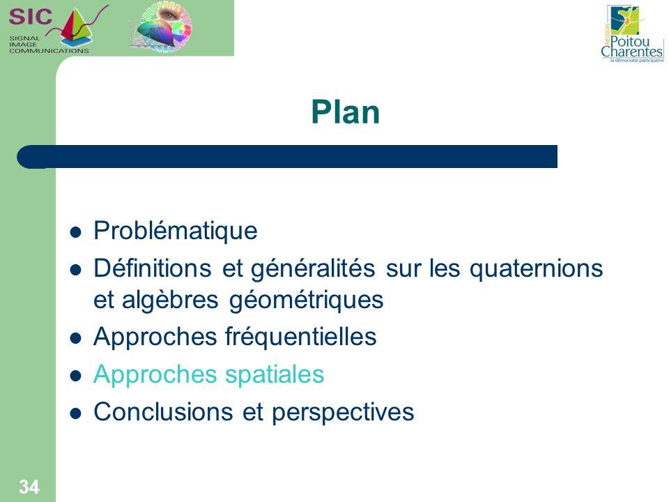 Plan Problématique. Définitions et généralités sur les quaternions et algèbres géométriques. Approches fréquentielles.