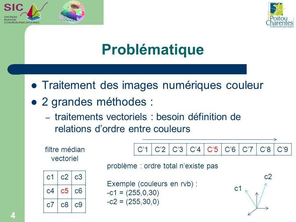 filtre médian vectoriel