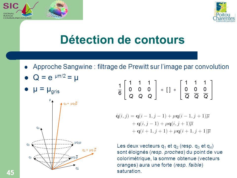 Détection de contours Q = e µπ/2 = µ µ = µgris