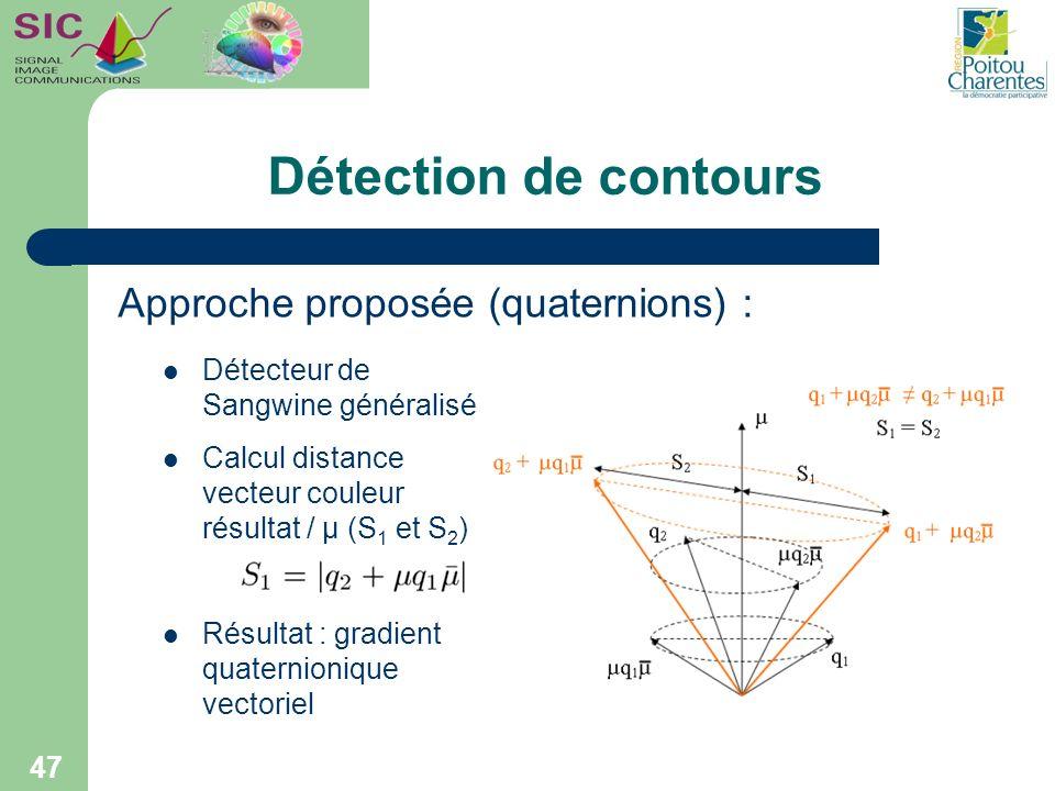 Détection de contours Approche proposée (quaternions) :