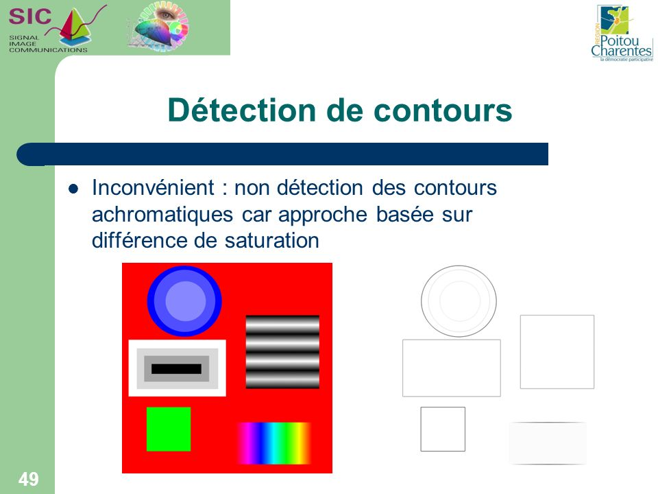 Détection de contours Inconvénient : non détection des contours achromatiques car approche basée sur différence de saturation.