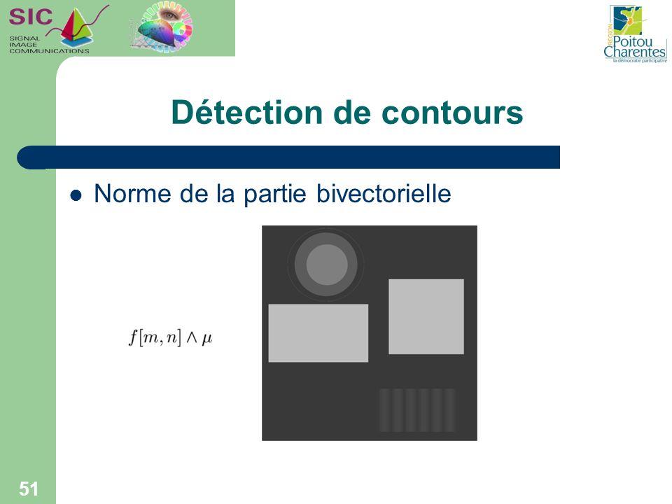 Détection de contours Norme de la partie bivectorielle