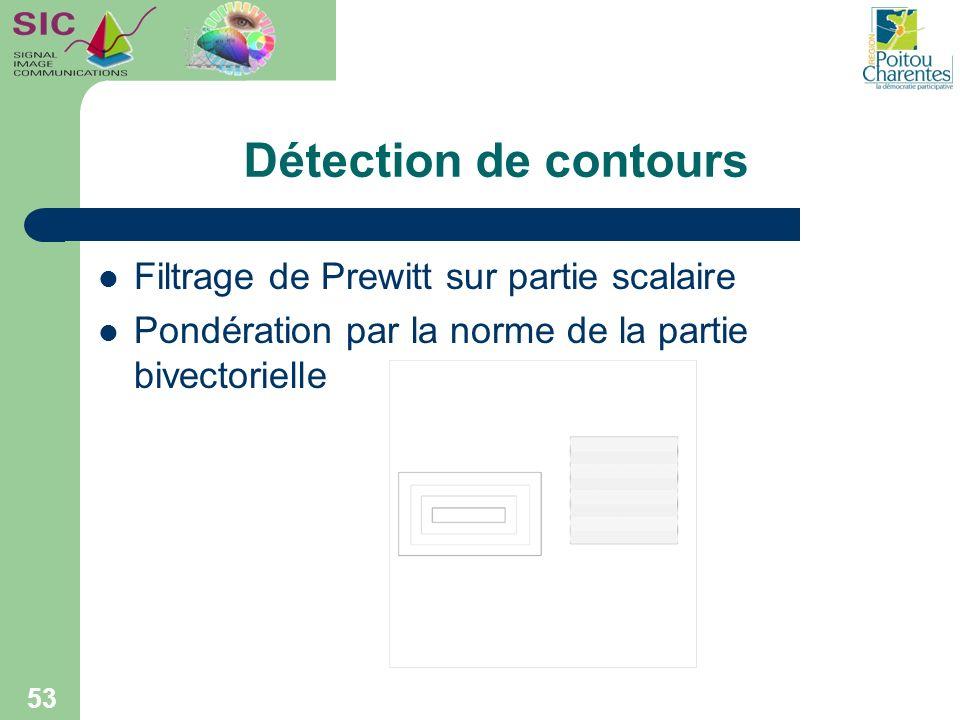Détection de contours Filtrage de Prewitt sur partie scalaire