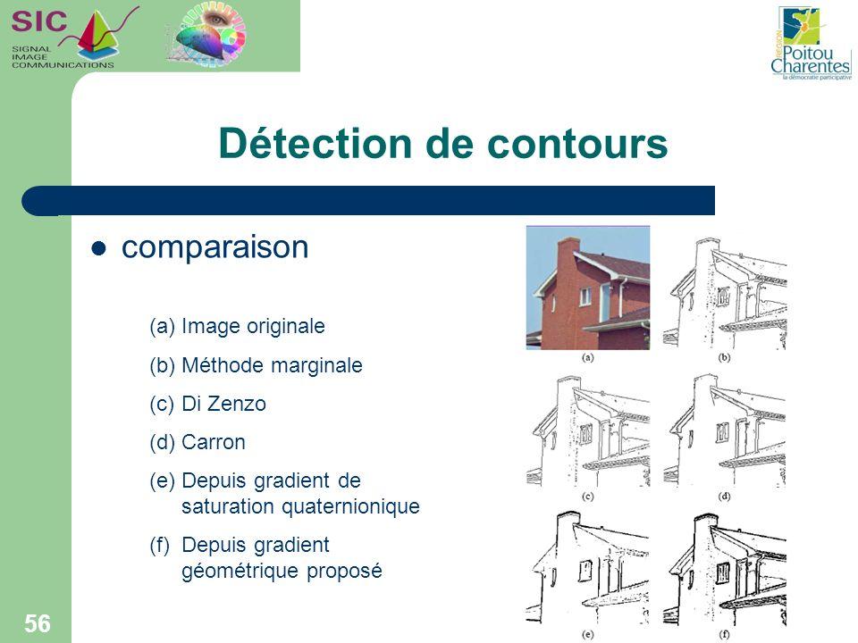 Détection de contours comparaison Image originale Méthode marginale