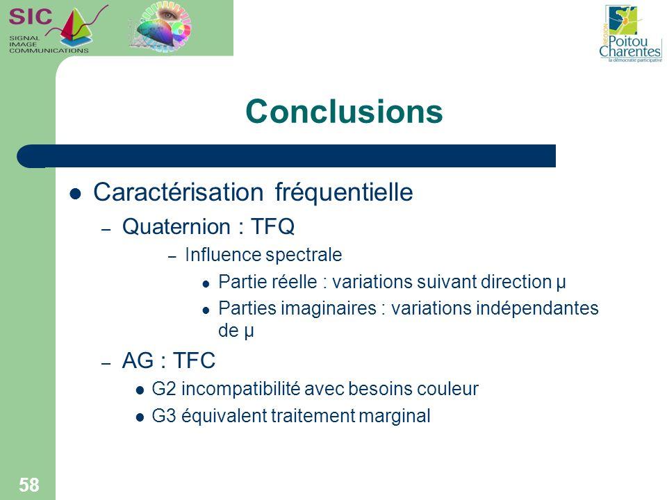 Conclusions Caractérisation fréquentielle Quaternion : TFQ AG : TFC