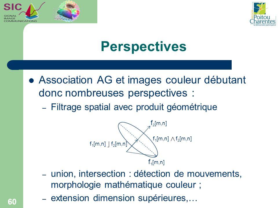 Perspectives Association AG et images couleur débutant donc nombreuses perspectives : Filtrage spatial avec produit géométrique.