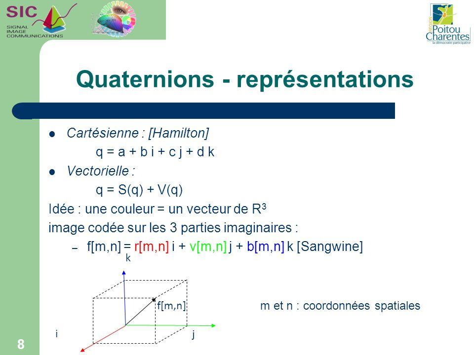 Quaternions - représentations