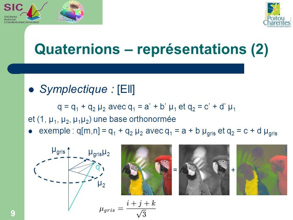 Quaternions – représentations (2)