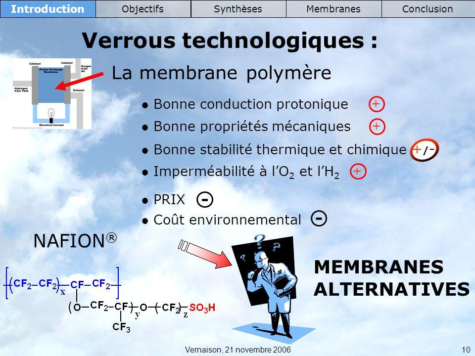 Verrous technologiques :