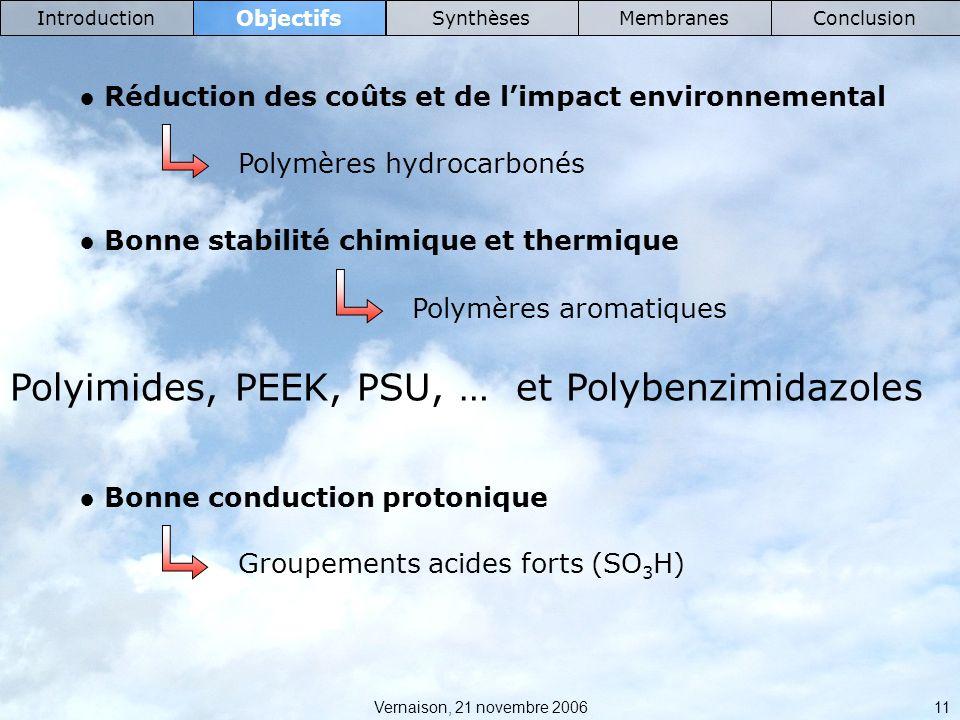 Polyimides, PEEK, PSU, … et Polybenzimidazoles