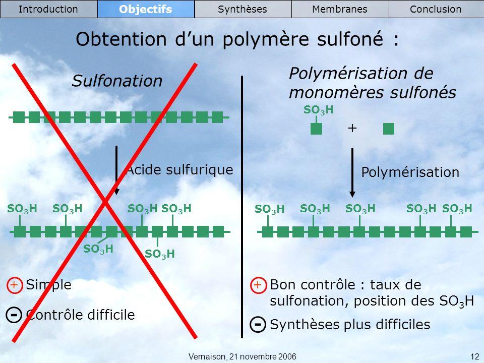 Obtention d'un polymère sulfoné :