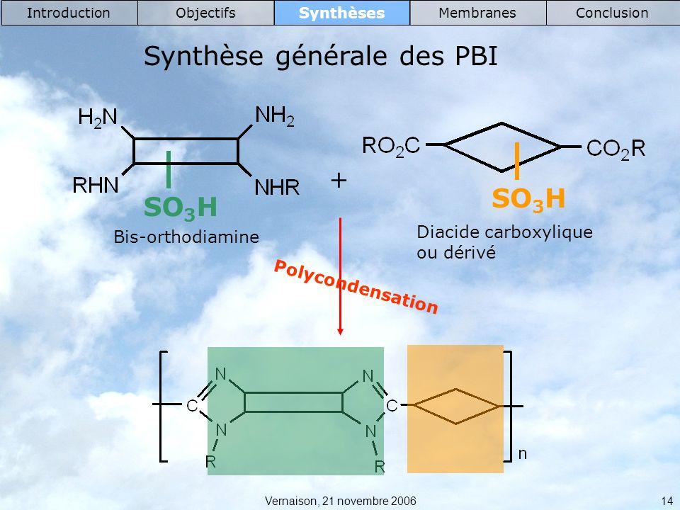+ Synthèse générale des PBI SO3H SO3H Diacide carboxylique ou dérivé
