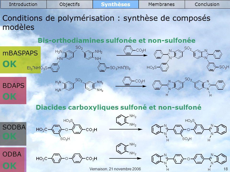 Introduction Objectifs. Synthèses. Membranes. Conclusion. Conditions de polymérisation : synthèse de composés modèles.