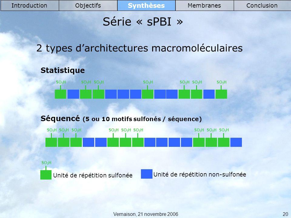 Série « sPBI » 2 types d'architectures macromoléculaires Statistique