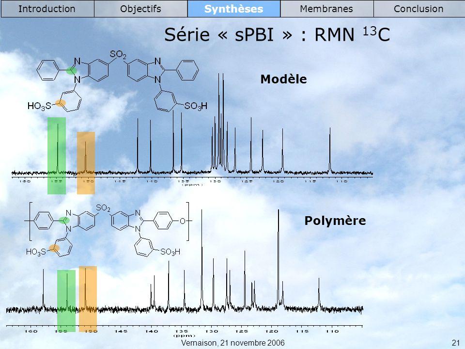 Série « sPBI » : RMN 13C Modèle Polymère Synthèses Introduction