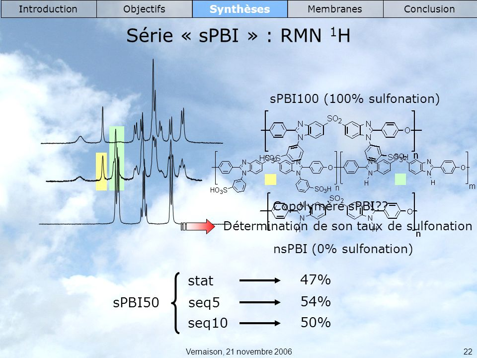 Série « sPBI » : RMN 1H sPBI50 stat seq5 seq10 47% 54% 50%