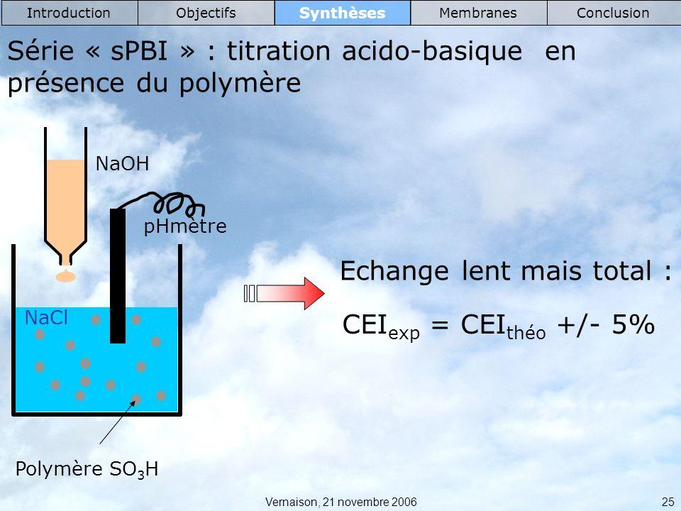 Série « sPBI » : titration acido-basique en présence du polymère