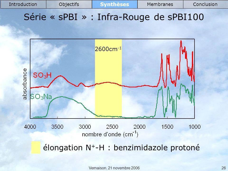 Série « sPBI » : Infra-Rouge de sPBI100