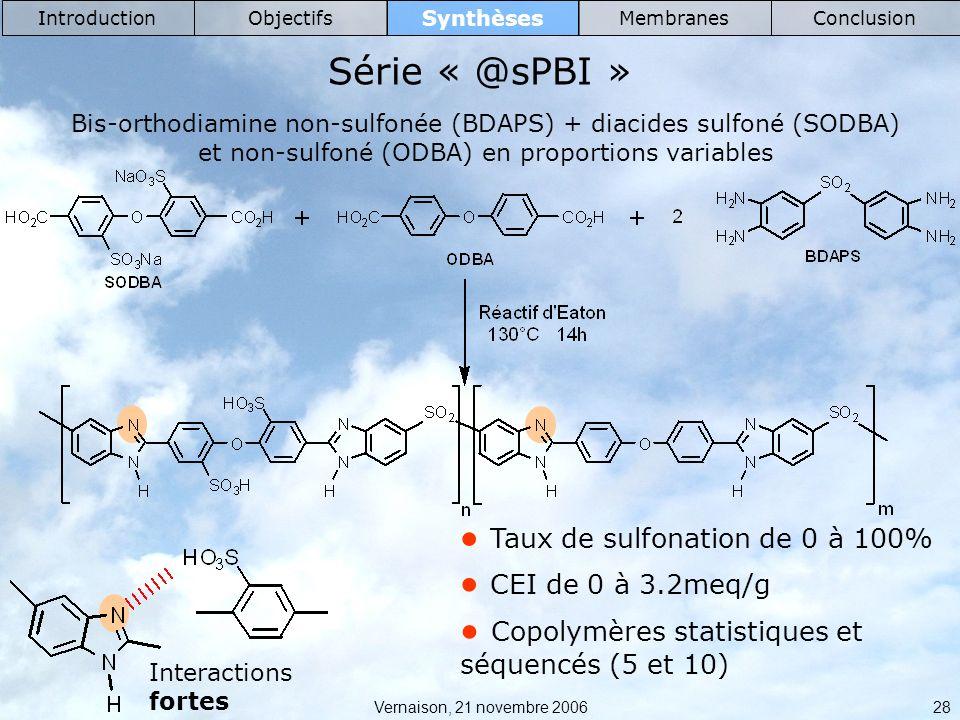 Série « @sPBI » ● Taux de sulfonation de 0 à 100%