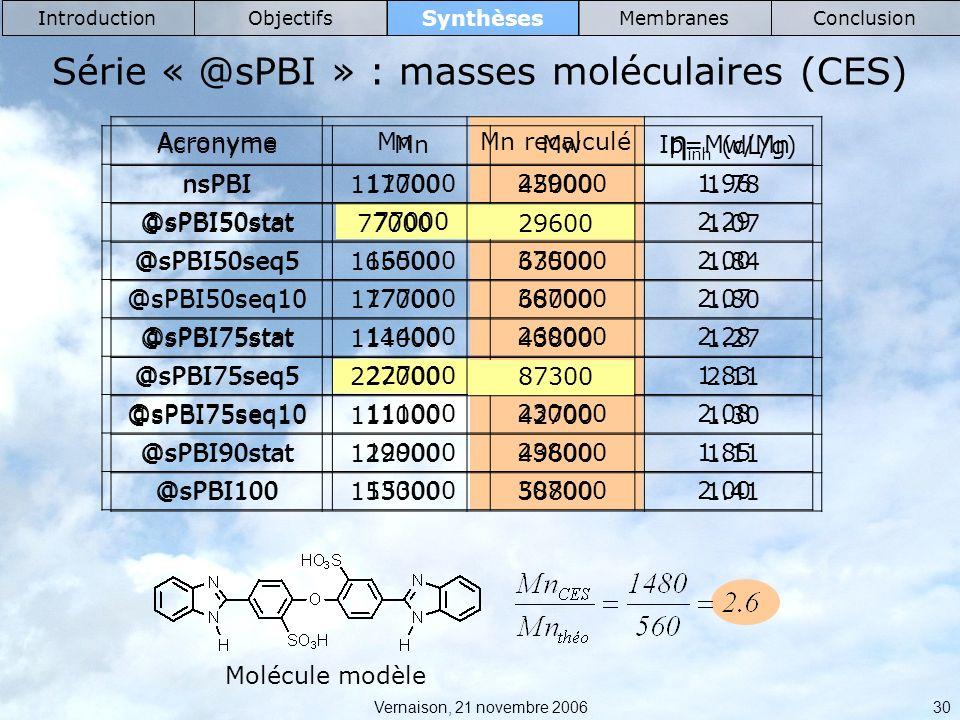 Série « @sPBI » : masses moléculaires (CES)