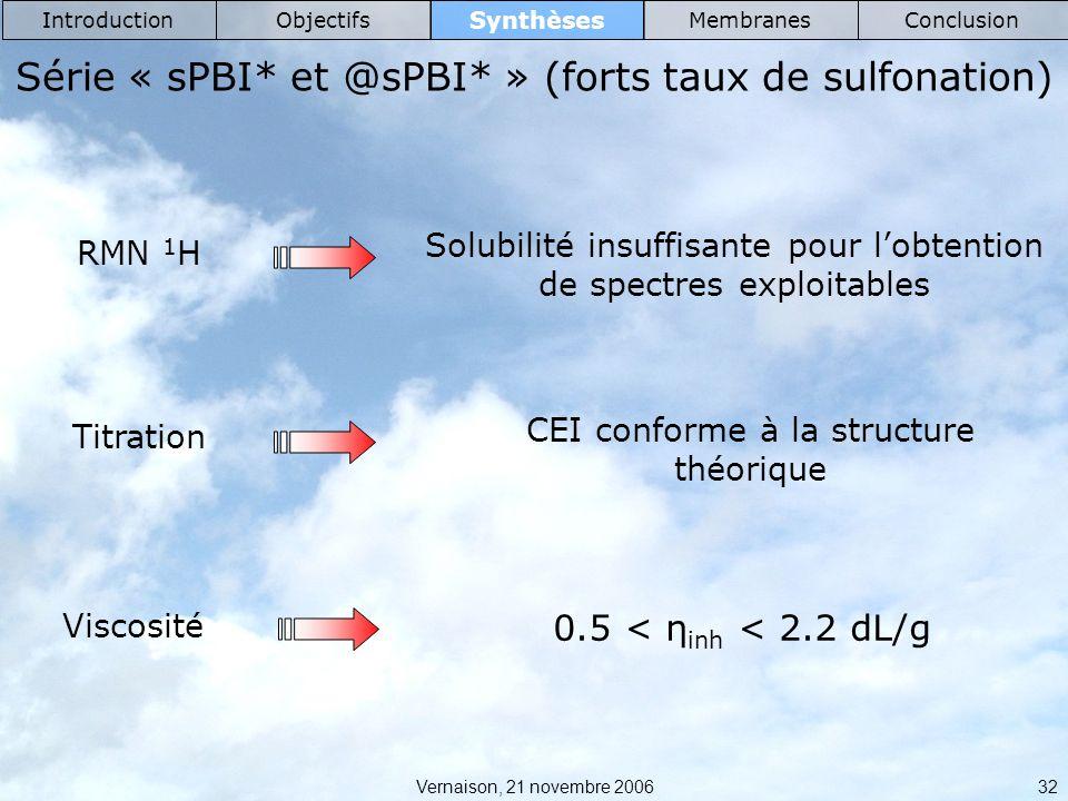 Série « sPBI* et @sPBI* » (forts taux de sulfonation)