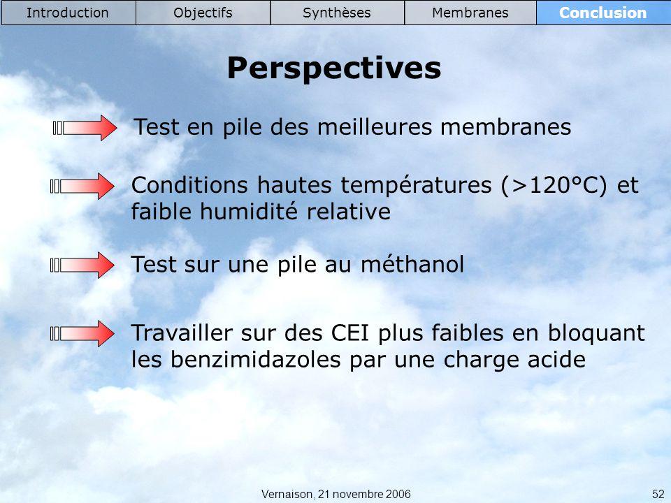 Perspectives Test en pile des meilleures membranes